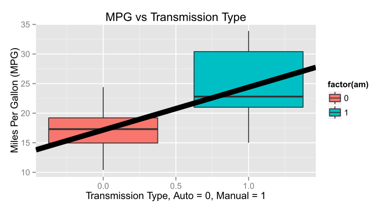 automatic vs manual for better mpg with r jose torres rh josetorres us Automatic Transmission Disassembly Automatic Transmission Shifters